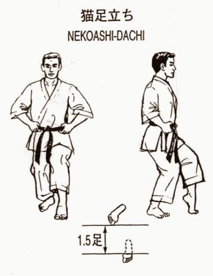 neko-ashi-dachi