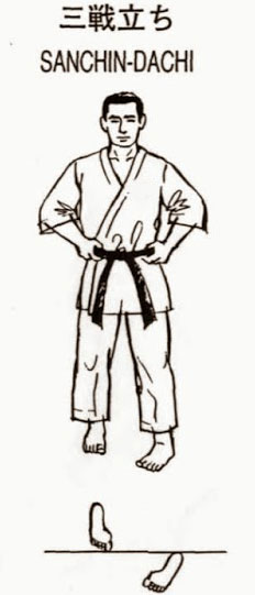sanchin-dachi